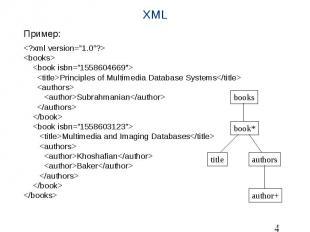 "XML Пример: <?xml version=""1.0""?> <books> <book isbn=""1558604669&"