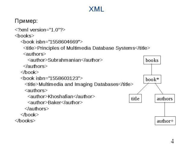 "XML Пример: <?xml version=""1.0""?> <books> <book isbn=""1558604669""> <title>Principles of Multimedia Database Systems</title> <authors> <author>Subrahmanian</author> </authors> </book> &…"