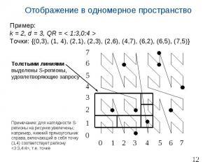 Отображение в одномерное пространство Пример: k = 2, d = 3, QR = < 1:3,0:4 &g