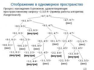 Отображение в одномерное пространство Процесс нахождения S-регионов, удовлетворя