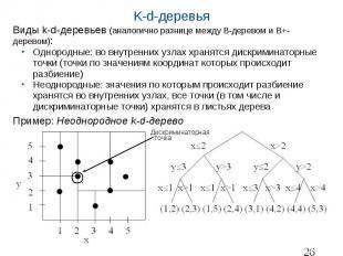 K-d-деревья Виды k-d-деревьев (аналогично разнице между B-деревом и B+-деревом):