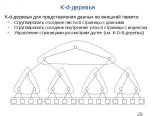 K-d-деревья K-d-деревья для представления данных во внешней памяти: Сгруппироват