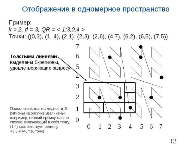 Отображение в одномерное пространство Пример: k = 2, d = 3, QR = < 1:3,0:4 > Точки: {(0,3), (1, 4), (2,1), (2,3), (2,6), (4,7), (6,2), (6,5), (7,5)}