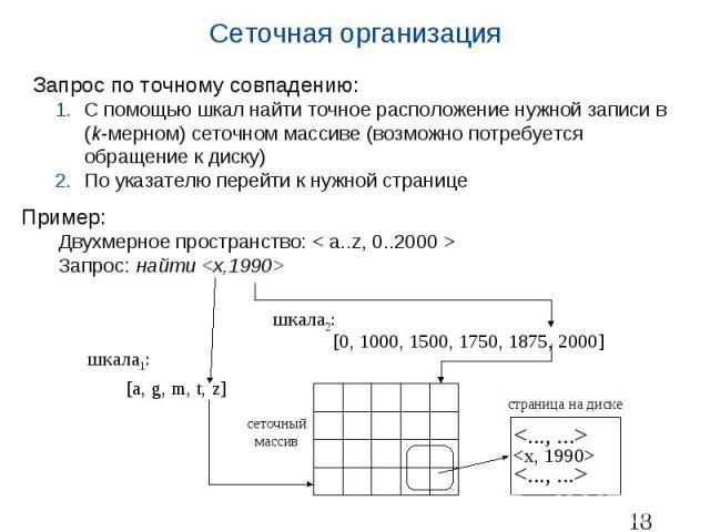 Сеточная организация Запрос по точному совпадению: С помощью шкал найти точное расположение нужной записи в (k-мерном) сеточном массиве (возможно потребуется обращение к диску) По указателю перейти к нужной странице Пример: Двухмерное пространство: …
