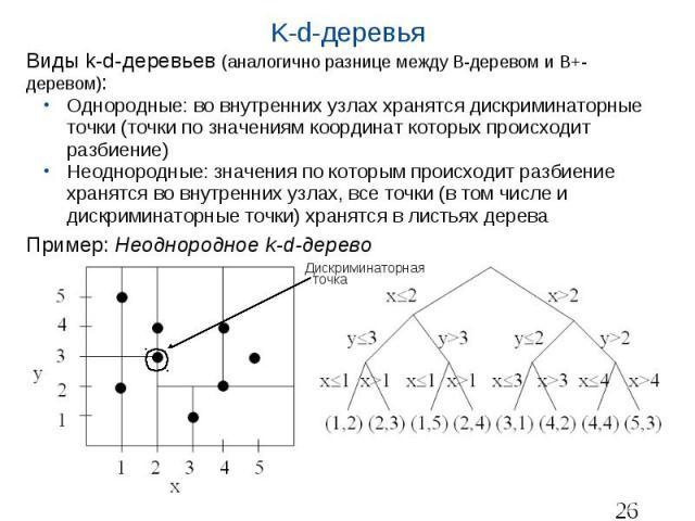 K-d-деревья Виды k-d-деревьев (аналогично разнице между B-деревом и B+-деревом): Однородные: во внутренних узлах хранятся дискриминаторные точки (точки по значениям координат которых происходит разбиение) Неоднородные: значения по которым происходит…