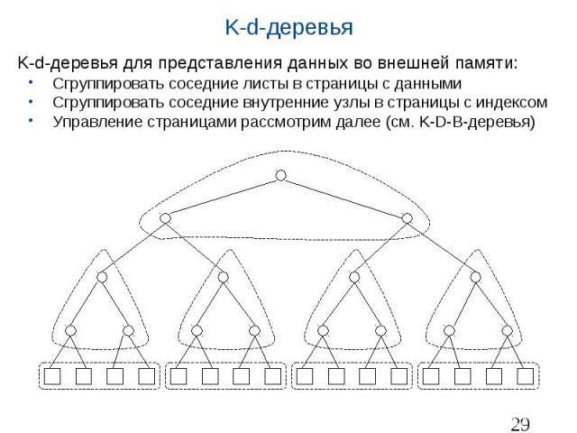 K-d-деревья K-d-деревья для представления данных во внешней памяти: Сгруппировать соседние листы в страницы с данными Сгруппировать соседние внутренние узлы в страницы с индексом Управление страницами рассмотрим далее (см. K-D-B-деревья)