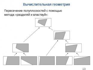 Вычислительная геометрия Пересечение полуплоскостей с помощью метода «разделяй и