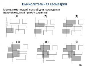 Вычислительная геометрия Метод заметающей прямой для нахождения пересекающихся п