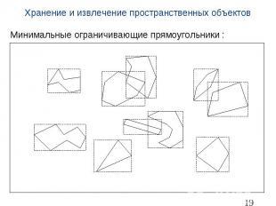 Хранение и извлечение пространственных объектов Минимальные ограничивающие прямо