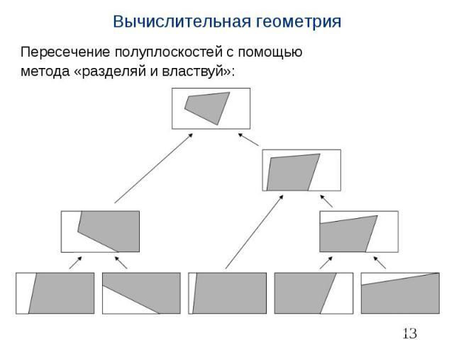 Вычислительная геометрия Пересечение полуплоскостей с помощью метода «разделяй и властвуй»: