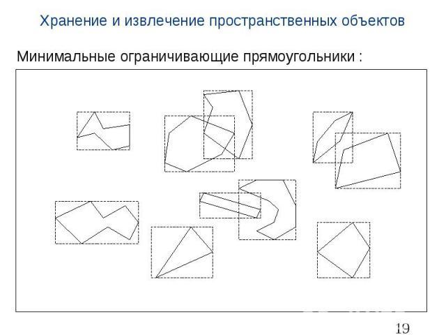 Хранение и извлечение пространственных объектов Минимальные ограничивающие прямоугольники :