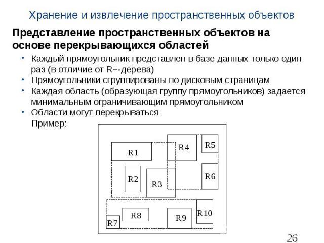 Хранение и извлечение пространственных объектов Представление пространственных объектов на основе перекрывающихся областей Каждый прямоугольник представлен в базе данных только один раз (в отличие от R+-дерева) Прямоугольники сгруппированы по дисков…