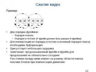 Сжатие видео Пример: Два порядка фреймов: Порядок показа Порядок в потоке (P-фре
