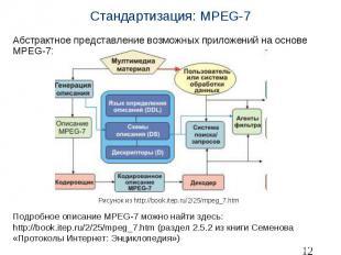 Стандартизация: MPEG-7