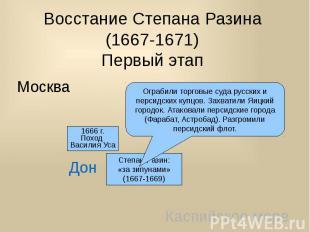 Восстание Степана Разина (1667-1671) Первый этап