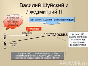Василий Шуйский и Лжедмитрий II