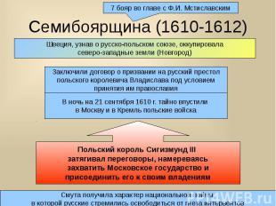 Семибоярщина (1610-1612)