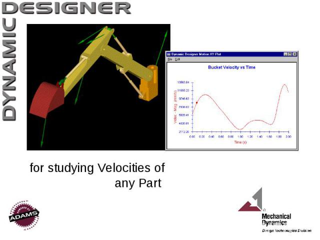 for studying Velocities of any Part
