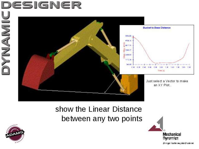 show the Linear Distance between any two points Just select a Vector to make an XY Plot..
