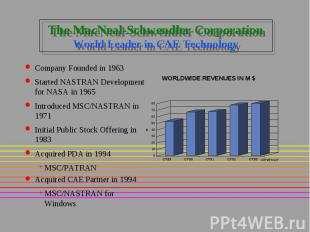 The MacNeal-Schwendler Corporation World Leader in CAE Technology Company Founde