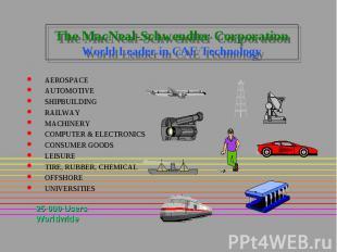 The MacNeal-Schwendler Corporation World Leader in CAE Technology AEROSPACE AUTO