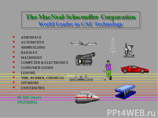 The MacNeal-Schwendler Corporation World Leader in CAE Technology AEROSPACE AUTOMOTIVE SHIPBUILDING RAILWAY MACHINERY COMPUTER & ELECTRONICS CONSUMER GOODS LEISURE TIRE, RUBBER, CHEMICAL OFFSHORE UNIVERSITIES