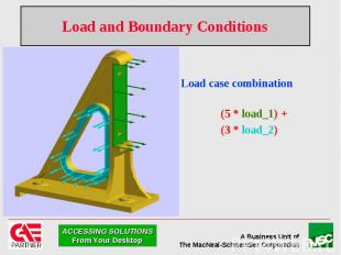 Load and Boundary Conditions Load case combination (5 * load_1) + (3 * load_2)