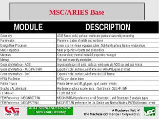 MSC/ARIES Base