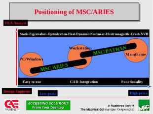Positioning of MSC/ARIES