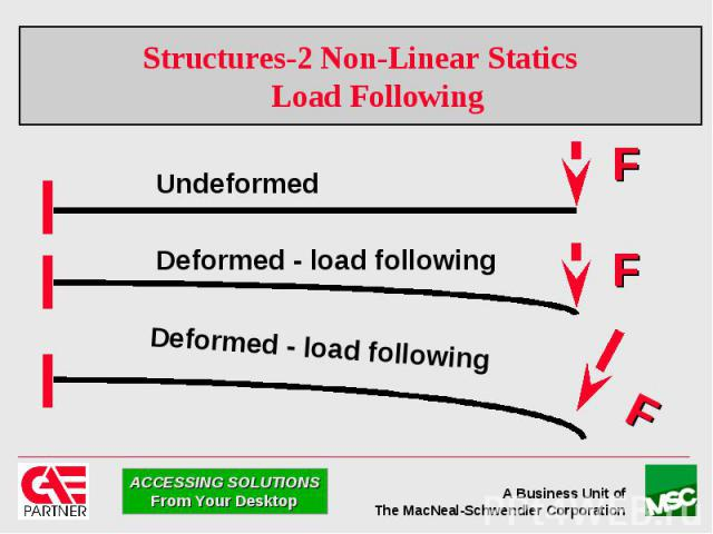 Structures-2 Non-Linear Statics Load Following