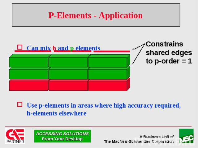 P-Elements - Application Can mix h and p elements Use p-elements in areas where high accuracy required, h-elements elsewhere