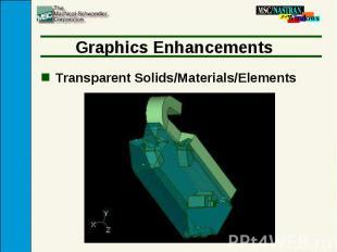 Graphics Enhancements Transparent Solids/Materials/Elements