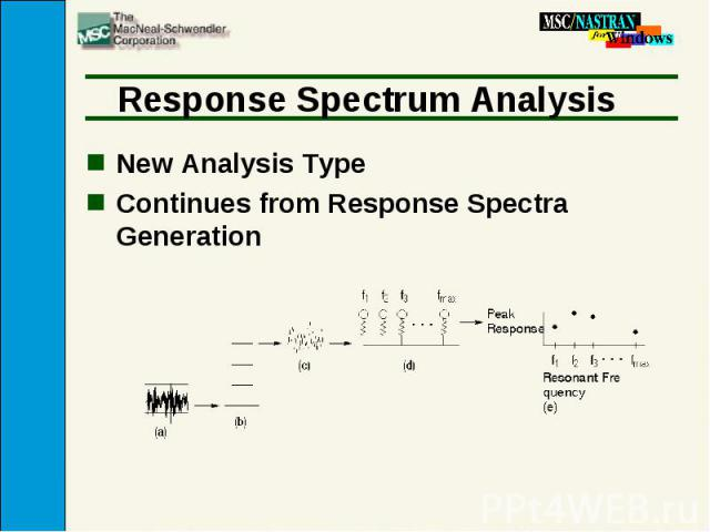 Response Spectrum Analysis New Analysis Type Continues from Response Spectra Generation