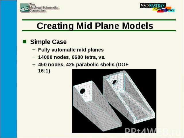 Creating Mid Plane Models Simple Case Fully automatic mid planes 14000 nodes, 6600 tetra, vs. 450 nodes, 425 parabolic shells (DOF 16:1)
