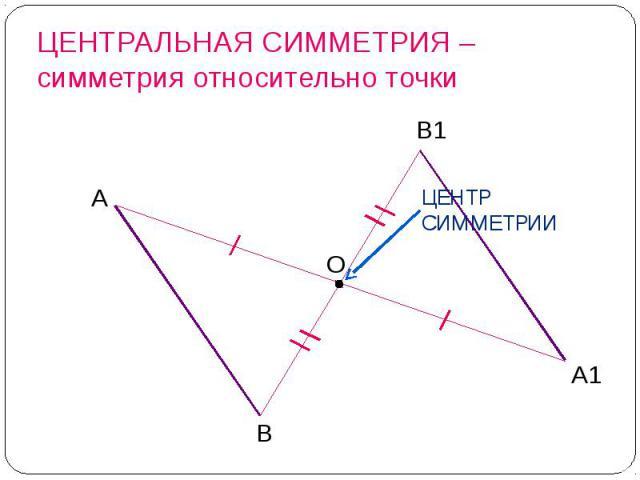 ЦЕНТРАЛЬНАЯ СИММЕТРИЯ – симметрия относительно точки