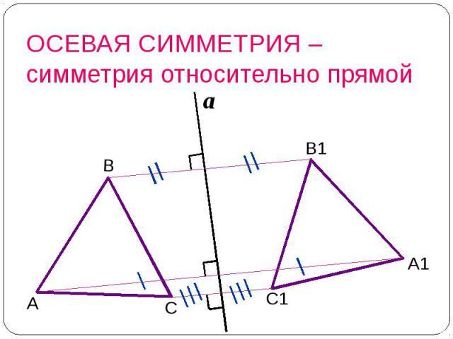 ОСЕВАЯ СИММЕТРИЯ – симметрия относительно прямой