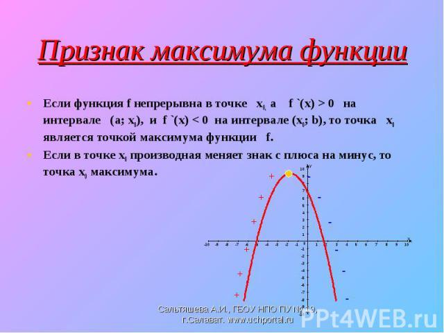 Если функция f непрерывна в точке х0, а f `(x) > 0 на интервале (а; х0), и f `(x) < 0 на интервале (х0; b), то точка х0 является точкой максимума функции f. Если функция f непрерывна в точке х0, а f `(x) > 0 на интервале (а; х0), и f `(x) &…