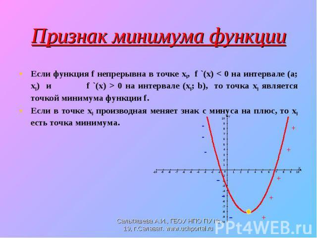 Если функция f непрерывна в точке х0, f `(x) < 0 на интервале (а; х0) и f `(x) > 0 на интервале (х0; b), то точка х0 является точкой минимума функции f. Если функция f непрерывна в точке х0, f `(x) < 0 на интервале (а; х0) и f `(x) > 0 н…