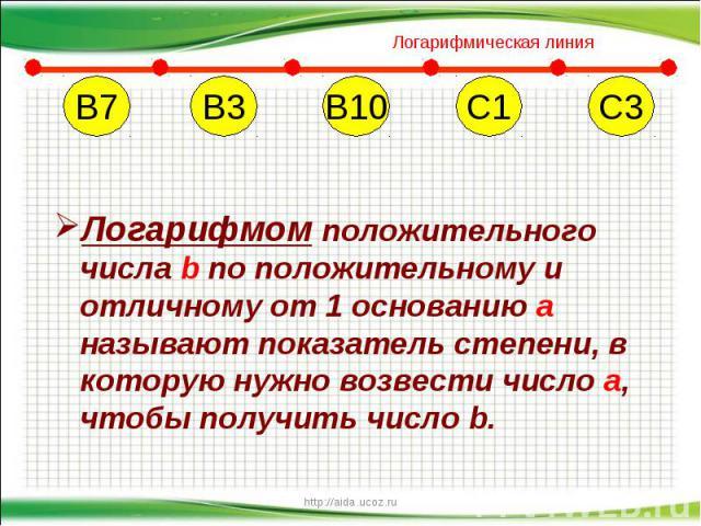 Логарифмом положительного числа b по положительному и отличному от 1 основанию а называют показатель степени, в которую нужно возвести число а, чтобы получить число b. Логарифмом положительного числа b по положительному и отличному от 1 основанию а …