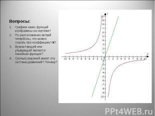 Графики каких функций изображены на чертеже? Графики каких функций изображены на
