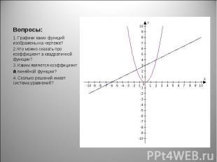 1. Графики каких функций изображены на чертеже? 1. Графики каких функций изображ