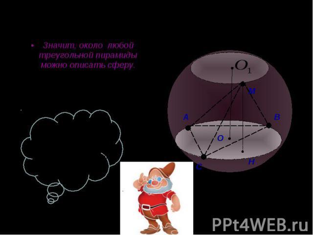 Значит, около любой треугольной пирамиды можно описать сферу. Значит, около любой треугольной пирамиды можно описать сферу.