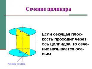 Сечение цилиндра
