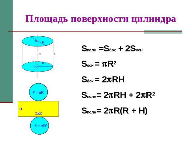 Площадь поверхности цилиндра