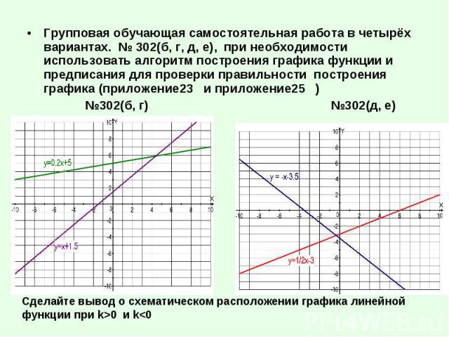 Групповая обучающая самостоятельная работа в четырёх вариантах. № 302(б, г, д, е), при необходимости использовать алгоритм построения графика функции и предписания для проверки правильности построения графика (приложение23 и приложение25 ) Групповая…