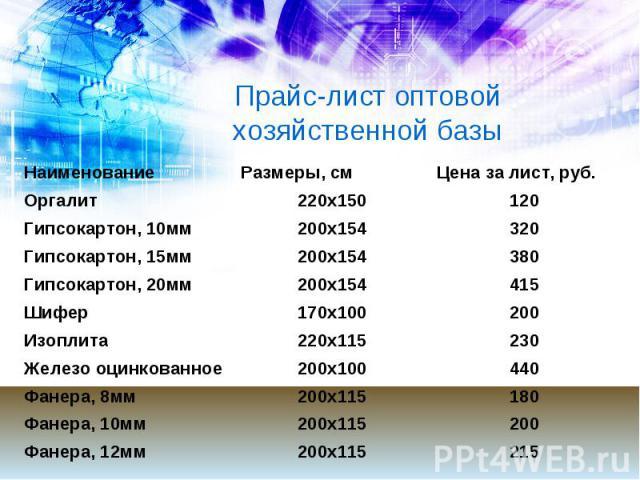 Прайс-лист оптовой хозяйственной базы