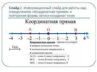 Слайд 2. Информационный слайд для работы над определением «Координатная прямая»