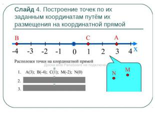 Слайд 4. Построение точек по их заданным координатам путём их размещения на коор