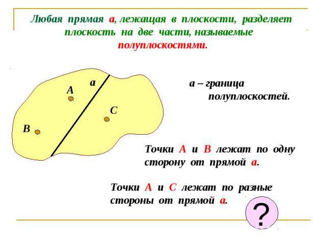 Любая прямая а, лежащая в плоскости, разделяет плоскость на две части, называемые полуплоскостями.