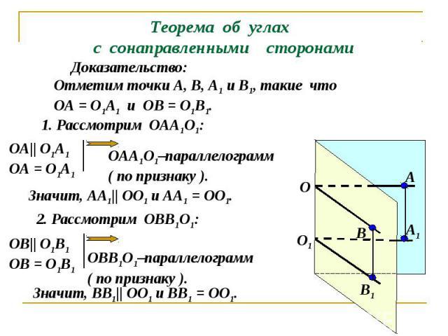 Теорема об углах с сонаправленными сторонами